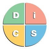 DiSC Behavioral Profiles image