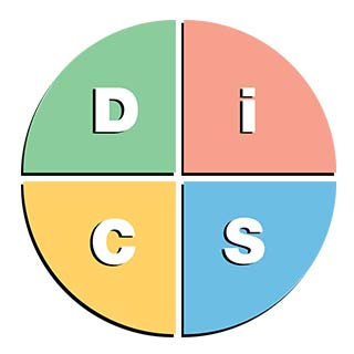 DiSC Behavioural Model Demystified